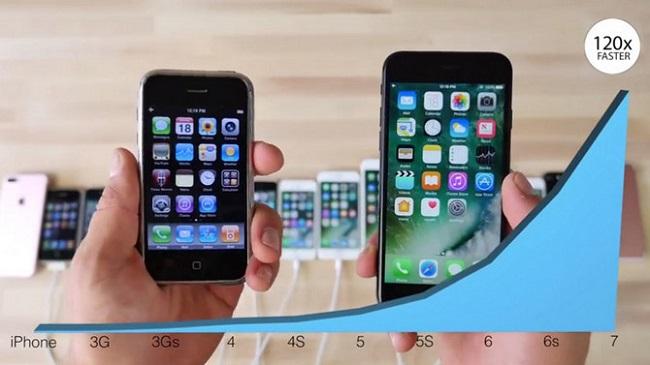 Đại chiến 15 đời iPhone: Quá nhiều điều bất ngờ! - Ảnh 3.