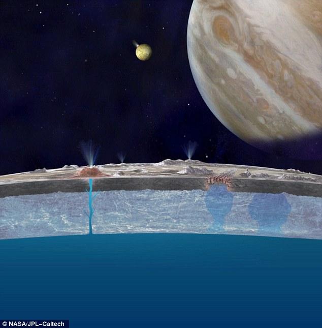 Mô phỏng cột nước trên bề mặt Europa