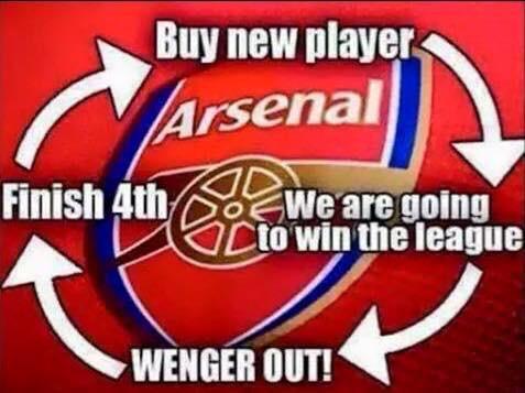 Arsenal, Wenger và vòng lặp Ngày Chuột chũi - Ảnh 1.
