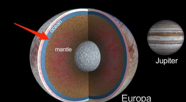 NASA tổ chức họp báo công bố: có sự sống trên Mặt trăng Europa của sao Mộc? - Ảnh 2.
