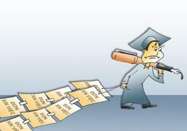 Học gì để dễ xin việc sau khi ra trường? - Ảnh 2.