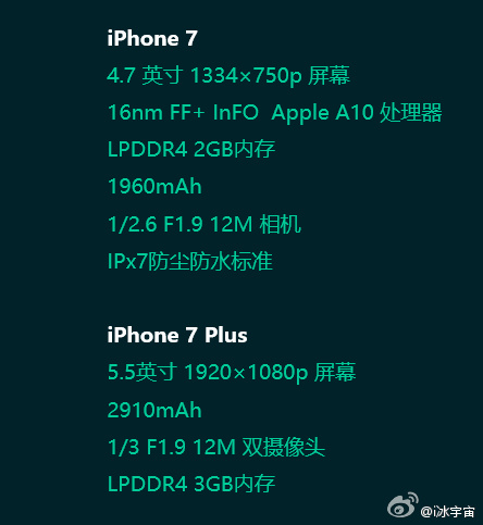 Xuất hiện hộp đựng iPhone 7 cùng tai nghe EarPods không dây - Ảnh 3.