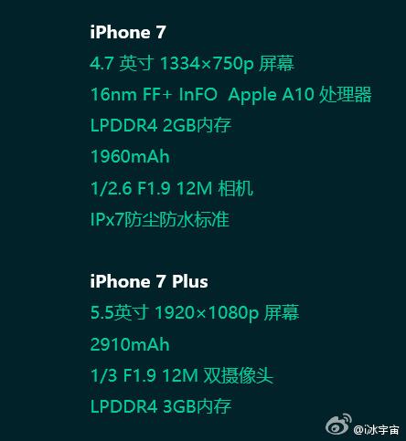 Lộ cấu hình iPhone 7/ 7 Plus: vi xử lý nhanh hơn, camera xịn hơn - Ảnh 2.