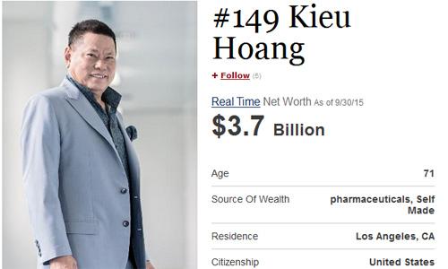 Ông Hoàng Kiểu tỷ phú gốc Việt giàu nhất thế giới được đăng tải trên tờ Forbes xếp hạng 149/400 tỷ phú giàu nhất nước Mỹ
