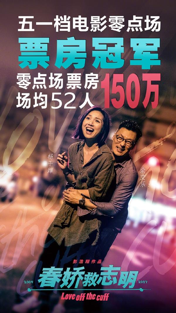 """Phim của Lưu Đức Hoa bám sát đối thủ tốc độ """"Fast & Furious 8"""" - Ảnh 10."""