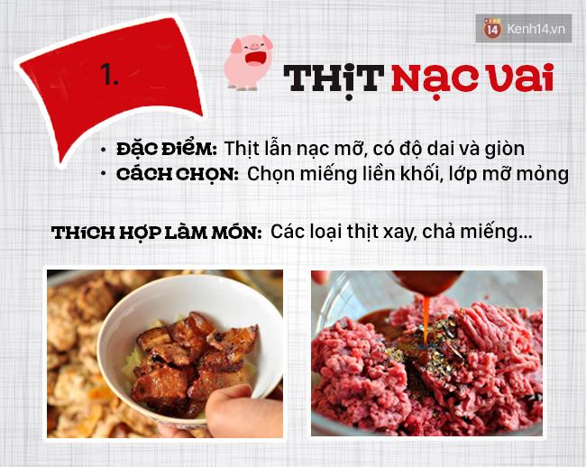 Ngày nào cũng ăn thịt lợn thì phải biết chọn đúng phần thịt cho từng món - Ảnh 2.