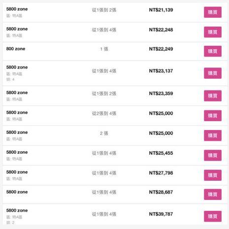 Concert khó mua vé nhất hành tinh của Châu Kiệt Luân bị chợ đen rao giá cao gấp 10 lần - Ảnh 3.