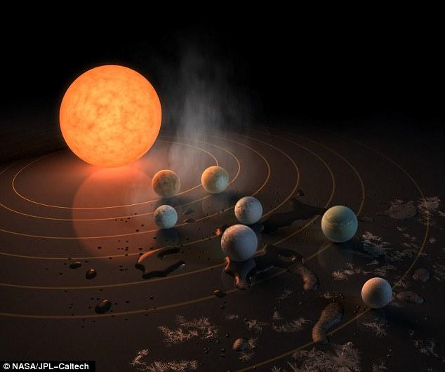 Phát hiện mới có nguy cơ giết chết hy vọng về sự sống trên Hệ Mặt trời 2.0 - Ảnh 1.