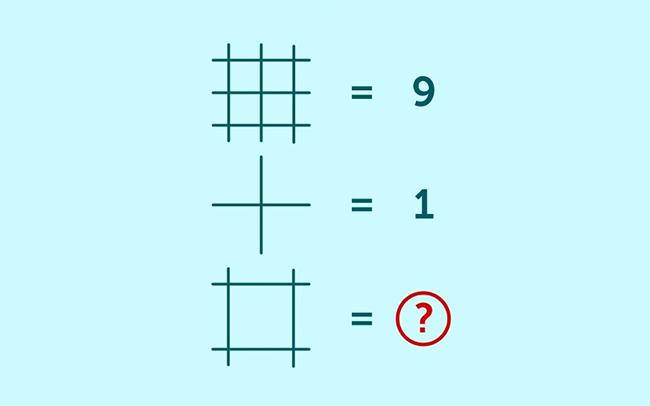 Chỉ người có tư duy logic mới giải được bài toán đố xếp hình