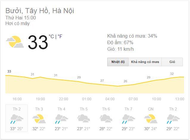Chùm ảnh: Thật khó tin, mới đầu tháng 4, người Hà Nội đã vật vã vì nắng nóng gần 40 độ C - Ảnh 1.