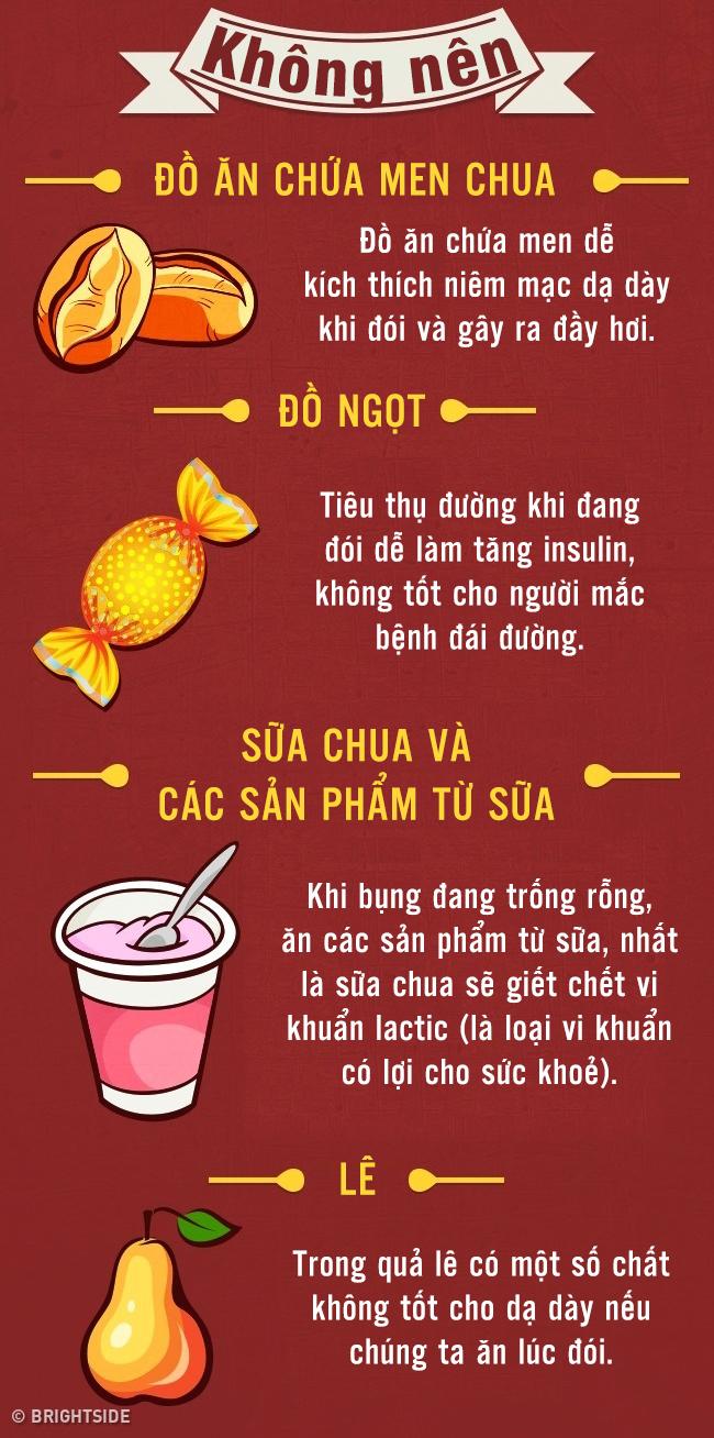 10 thực phẩm nhất định không được ăn khi đói - Ảnh 2.