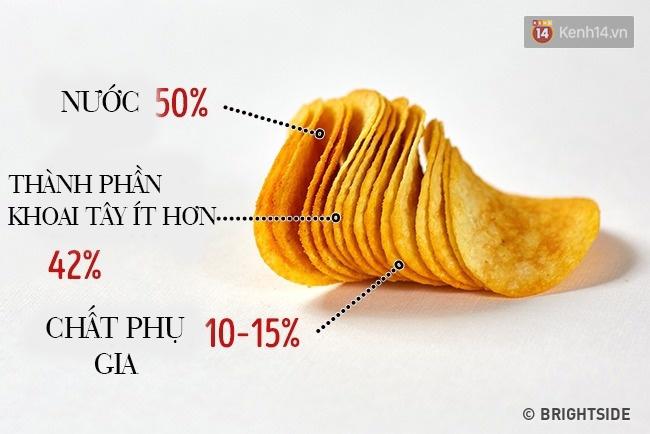 Sự thật phũ phàng về những loại thực phẩm mà chẳng nhà sản xuất nào dám tiết lộ - Ảnh 1.
