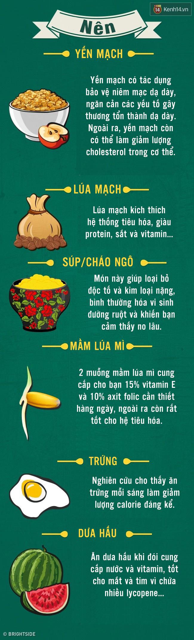 10 thực phẩm nhất định không được ăn khi đói - Ảnh 3.