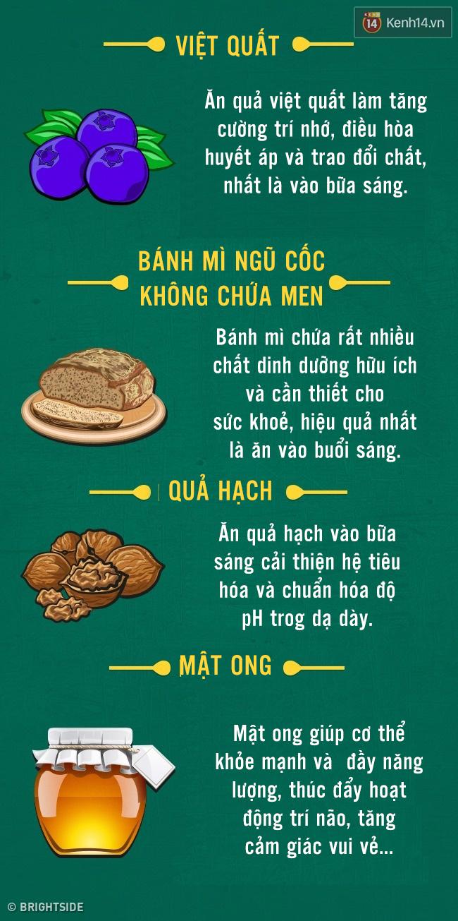 10 thực phẩm nhất định không được ăn khi đói - Ảnh 4.