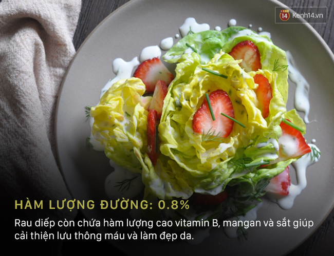Chọn những loại rau củ quả sau làm salad giảm cân thì mới hiệu quả được - Ảnh 1.