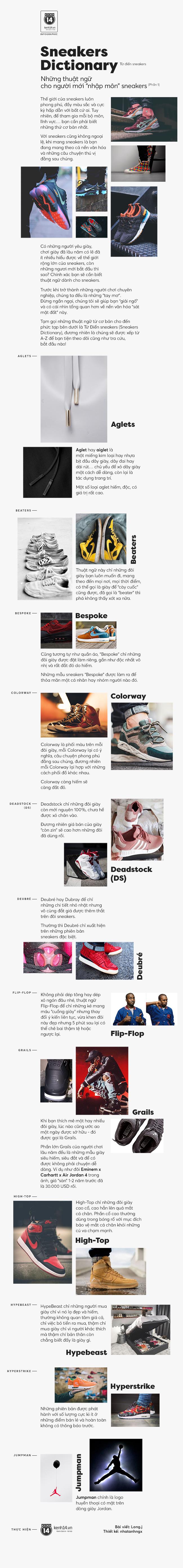 """Sneakers Dictionary - Những thuật ngữ cho người mới """"nhập môn"""" sneakers (Phần 1) - Ảnh 1."""