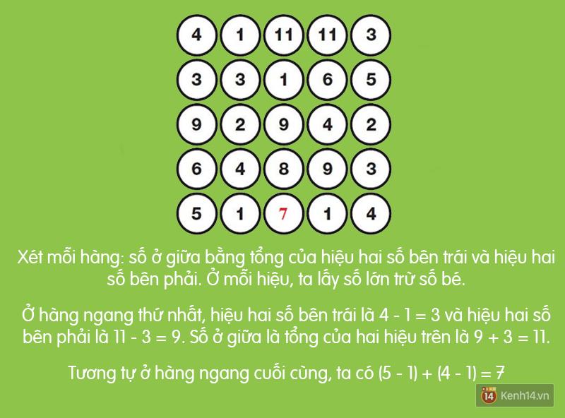 Chỉ những người thông minh mới giải được 5 câu đố IQ này mà không nhìn đáp án - ảnh 9