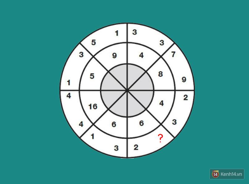 Chỉ những người thông minh mới giải được 5 câu đố IQ này mà không nhìn đáp án - ảnh 8