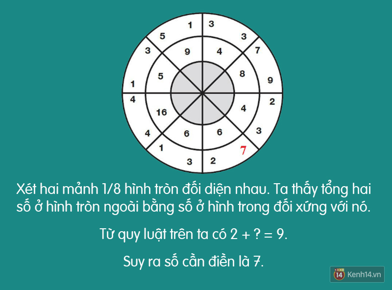 Chỉ những người thông minh mới giải được 5 câu đố IQ này mà không nhìn đáp án - ảnh 7