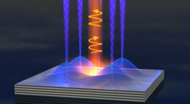 Lần đầu tiên trong lịch sử con người tạo ra ánh sáng lỏng một cách dễ dàng đến thế - Ảnh 2.