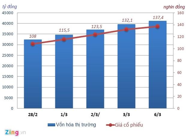 Vietjet vượt Vietnam Airlines, trở thành hãng hàng không lớn nhất VN - Ảnh 1.