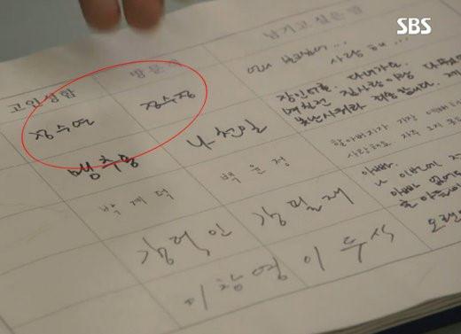 Phim Hàn bị chỉ trích vì đưa tên chị em Jessica vào sổ tang - Ảnh 1.