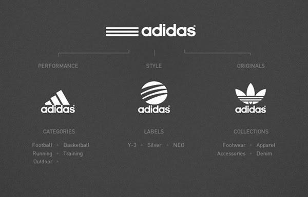 Chiến lược đằng sau sự hồi sinh của dòng sản phẩm adidas EQT huyền thoại - Ảnh 1.