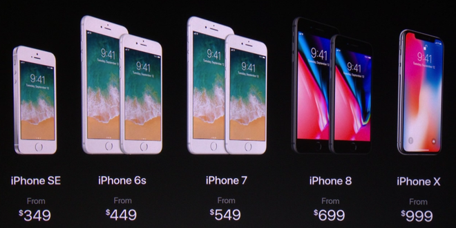 iPhone X ra mắt, Apple đồng loạt giảm giá iPhone 6s/6s Plus, iPhone 7/7 Plus - Ảnh 1.
