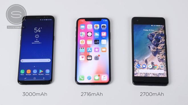 Samsung Galaxy S8 đánh bại Google Pixel 2 và iPhone X trong cuộc đọ sức về tốc độ sạc nhanh - Ảnh 1.