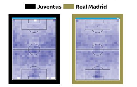 Đi tìm điểm mạnh-yếu của Real và Juve trước chung kết Champions League - Ảnh 4.