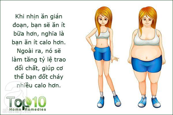 Nhịn ăn gián đoạn và những lợi ích cho sức khỏe không phải ai cũng biết - Ảnh 3.