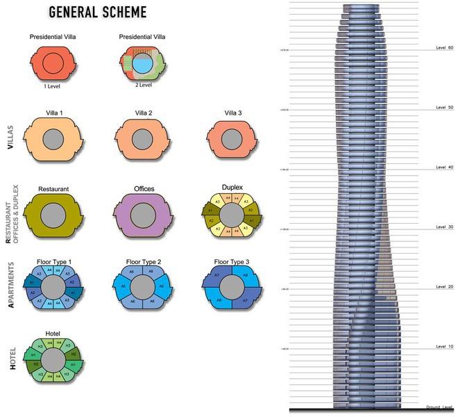 Dubai đang cho xây dựng tòa nhà biết chuyển động theo lệnh của con người đầu tiên trên thế giới - ảnh 5