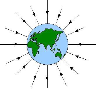 Đã tìm ra cách phát hiện sớm các trận động đất lớn bằng... sóng trọng lực - ảnh 4