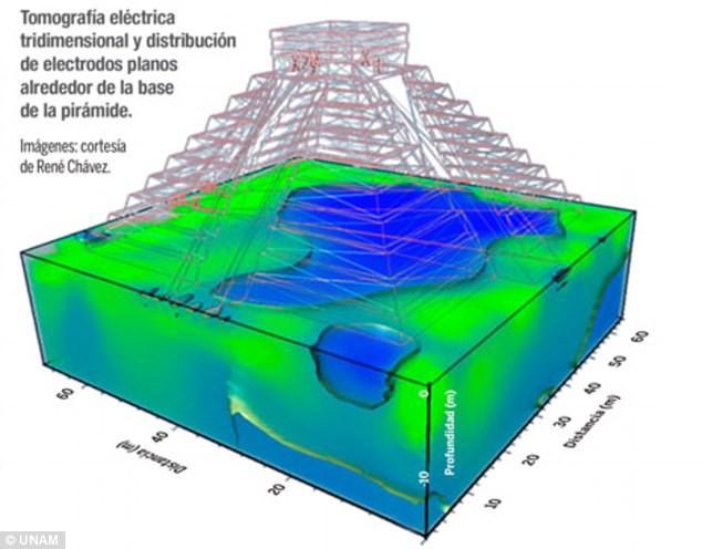 Khám phá bí mật thần Rắn trong hang nước ngầm bên dưới kim tự tháp Maya - Ảnh 6.
