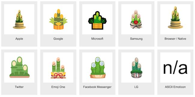 Đây là 9 emoji bị ghét nhất thế giới, bạn có sử dụng chúng không? - Ảnh 2.