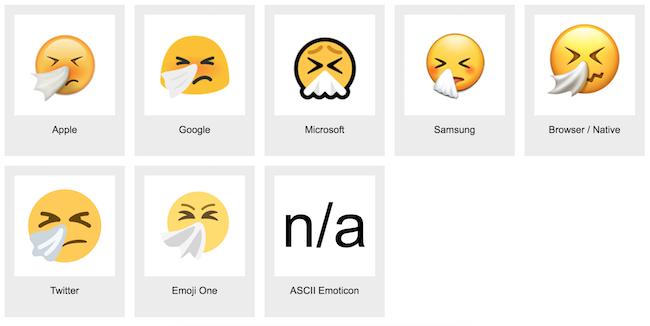 Đây là 9 emoji bị ghét nhất thế giới, bạn có sử dụng chúng không? - Ảnh 3.