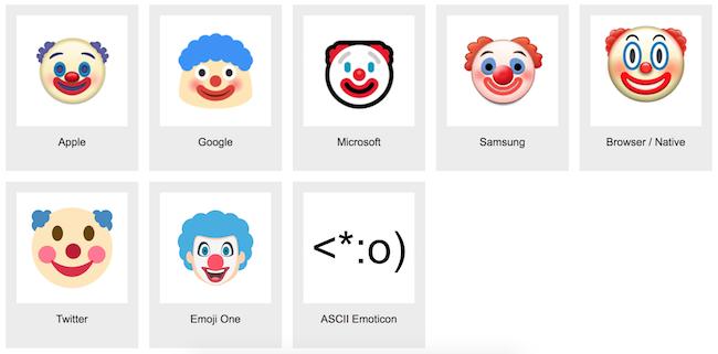Đây là 9 emoji bị ghét nhất thế giới, bạn có sử dụng chúng không? - Ảnh 8.