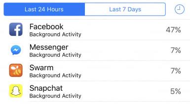 Có một app ngốn 60% thời lượng pin của iPhone mà ai cũng dùng, và đây là cách khắc phục điều đó - Ảnh 2.