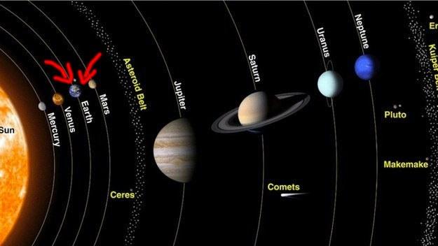 Những bức ảnh cho thấy Trái đất của chúng ta quá nhỏ bé trong vũ trụ này - Ảnh 3.