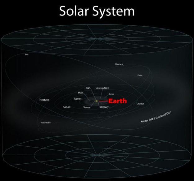 Những bức ảnh cho thấy Trái đất của chúng ta quá nhỏ bé trong vũ trụ này - Ảnh 29.