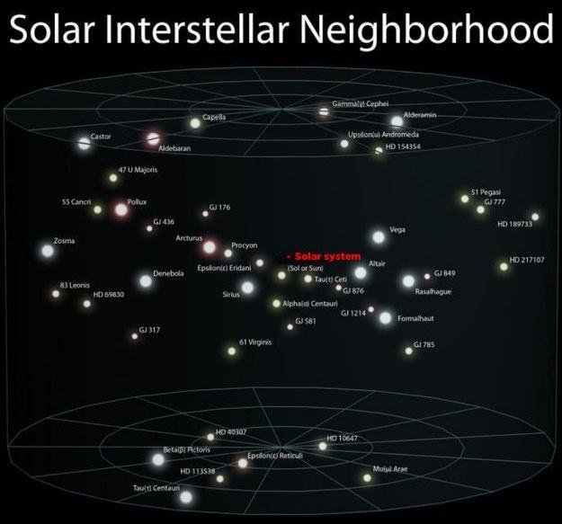 Những bức ảnh cho thấy Trái đất của chúng ta quá nhỏ bé trong vũ trụ này - Ảnh 30.