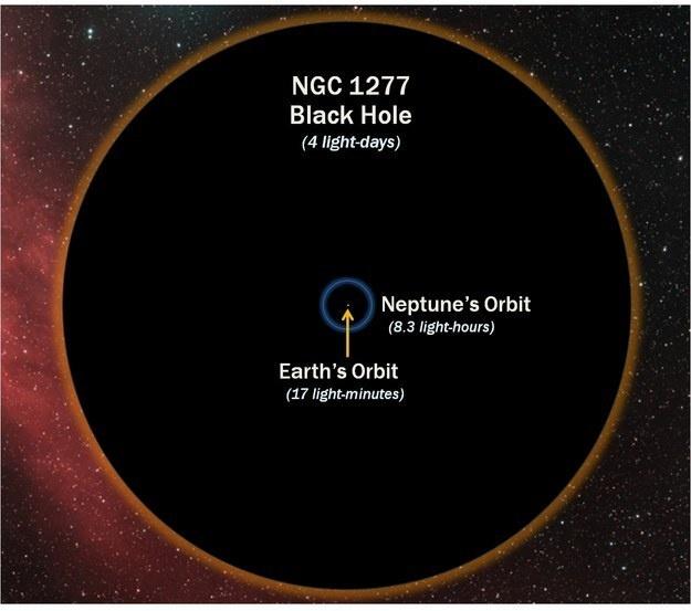 Những bức ảnh cho thấy Trái đất của chúng ta quá nhỏ bé trong vũ trụ này - Ảnh 26.