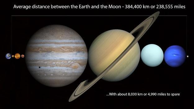 Những bức ảnh cho thấy Trái đất của chúng ta quá nhỏ bé trong vũ trụ này - Ảnh 6.