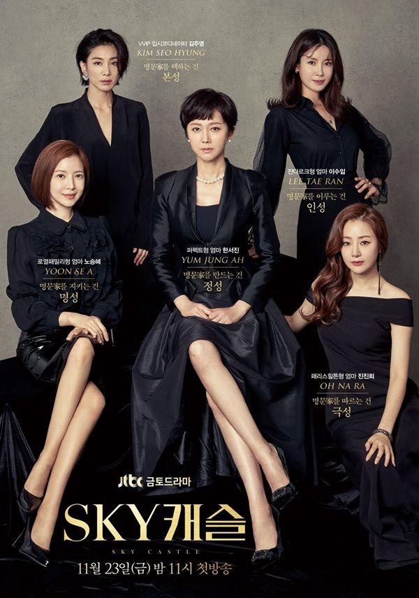 """Giải mã sức hút """"Sky Castle"""": Dự án chỉ sau một đêm đã vượt mặt phim của Kim Yoo Jung và lọt top dẫn đầu lượt xem có gì hot? - Ảnh 1."""