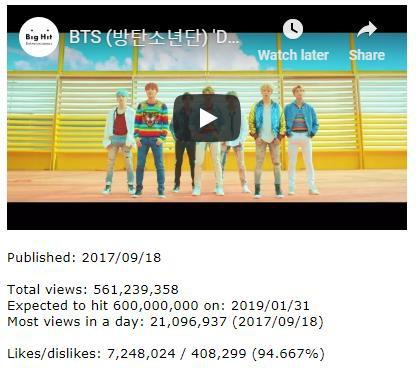 Với thành tích mới này, không thể phủ nhận BLACKPINK là girlgroup No.1 trên mặt trận Youtube tại Hàn Quốc - ảnh 3