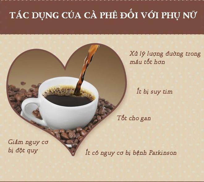 Cà phê tốt như thế nào với phụ nữ và nên uống bao nhiêu là đủ - đây là câu trả lời cho chị em - ảnh 4