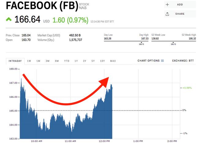 Mark Zuckerberg đến Nghị Viện Mỹ: Vở kịch về quyền riêng tư? - Ảnh 1.