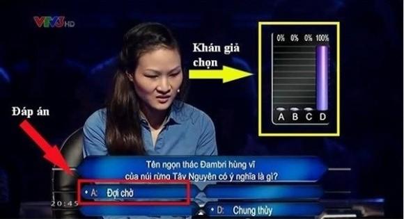 Nhìn lại loạt câu hỏi không tưởng từng làm khó người chơi Ai là triệu phú - Ảnh 11.