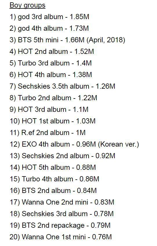 BXH doanh số kể từ 1996: Khi không ăn gian cộng gộp doanh số, EXO chẳng còn là ông vua album - Ảnh 2.