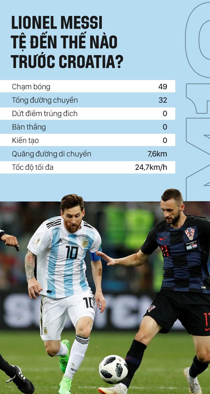 Không có vinh quang cho Messi, bởi anh không đổ máu vì nó - Ảnh 14.
